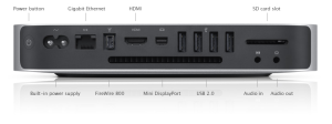 Mac Mini Back - Ongoing Issue Image